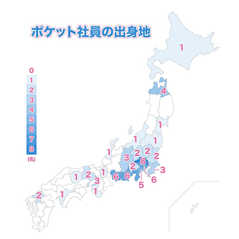 日本地図のグラフ